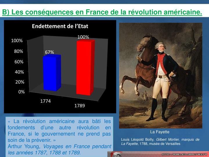 B) Les conséquences en France de la révolution américaine.