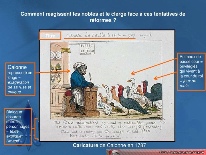 Comment réagissent les nobles et le clergé face à ces tentatives de réformes ?