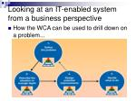 looking at an it enabled system from a business perspective2