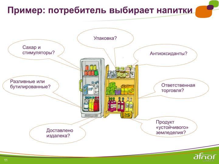 Пример: потребитель выбирает напитки