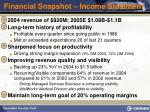 financial snapshot income statement