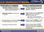 u s healthcare it market