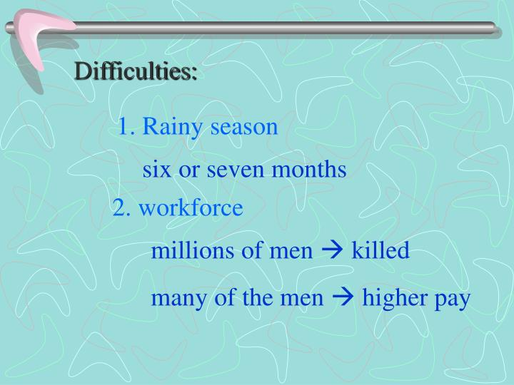 Difficulties:
