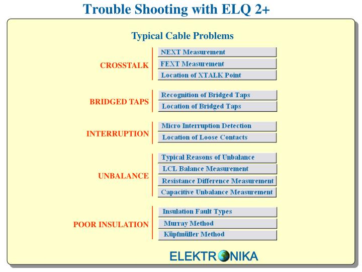 trouble shooting with elq 2 n.