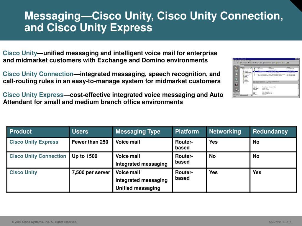 PPT - Cisco Unity Design Process—Presales PowerPoint