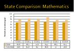 state comparison mathematics