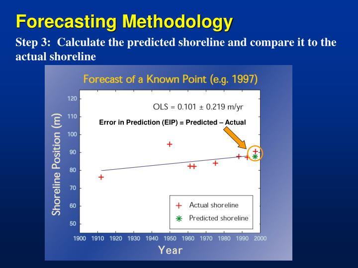 Forecasting Methodology