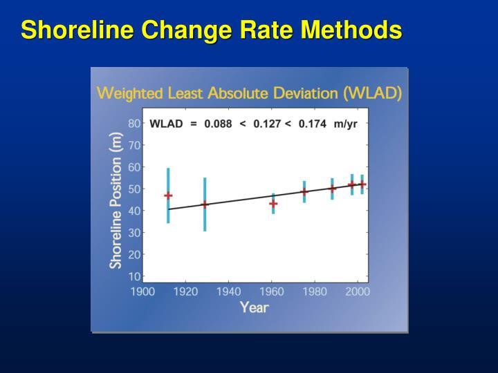 Shoreline Change Rate Methods