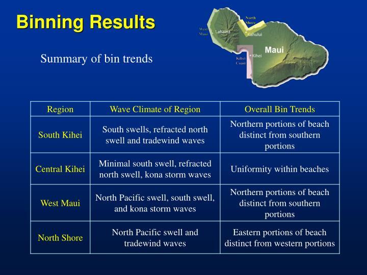 Binning Results