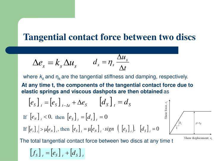 Tangential contact force between two discs