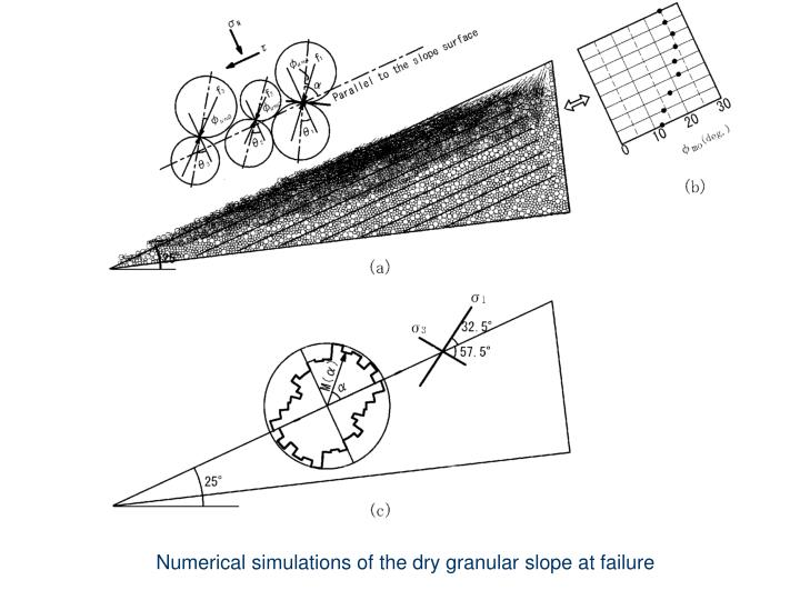Numerical simulations of the dry granular slope at failure