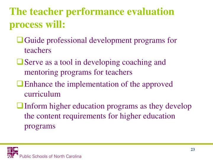 Guide professional development programs for teachers