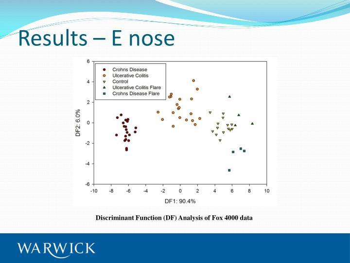 Results – E nose