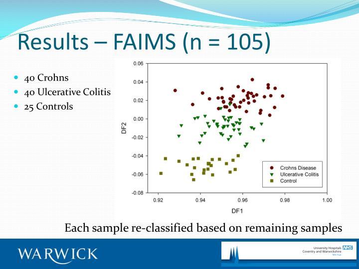 Results – FAIMS (n = 105)