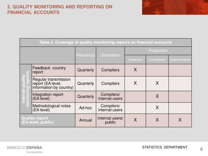 2. QUALITY MONITORING AND REPORTING ON FINANCIAL ACCOUNTS