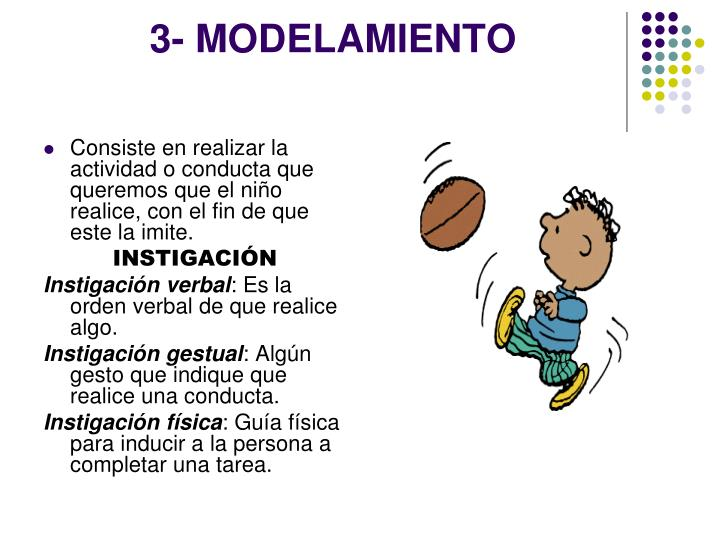 3- MODELAMIENTO