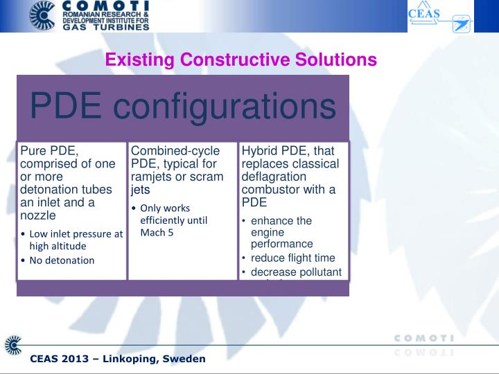 Existing Constructive Solutions