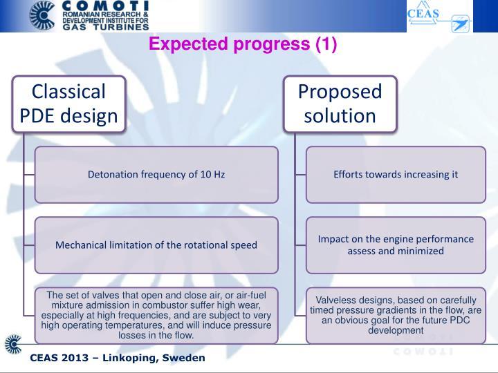 Expected progress (1)