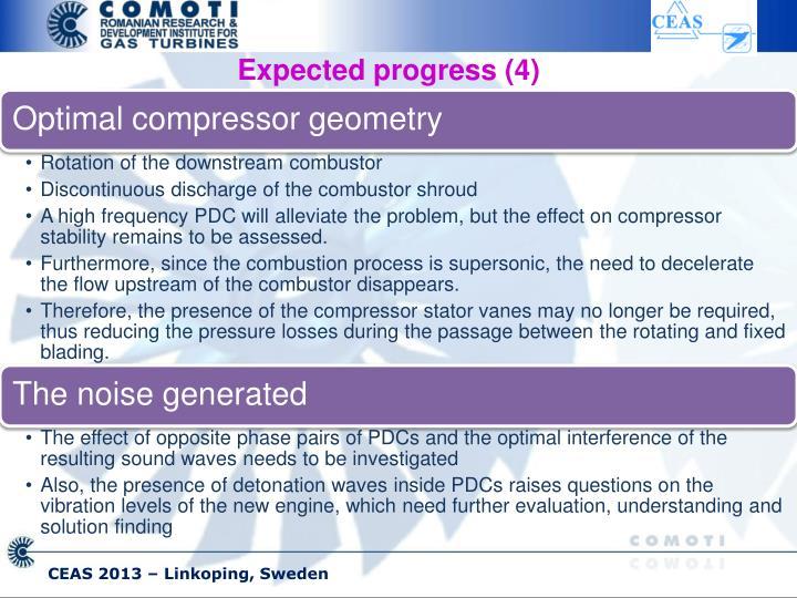 Expected progress (4)