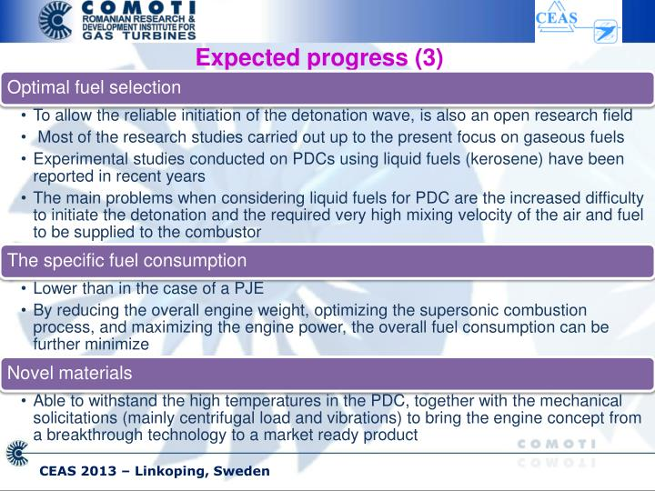 Expected progress (3)