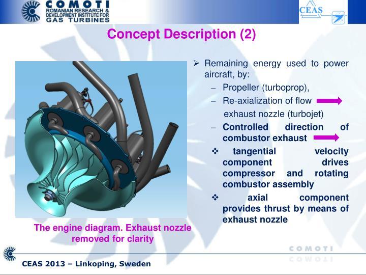 Concept Description (2)