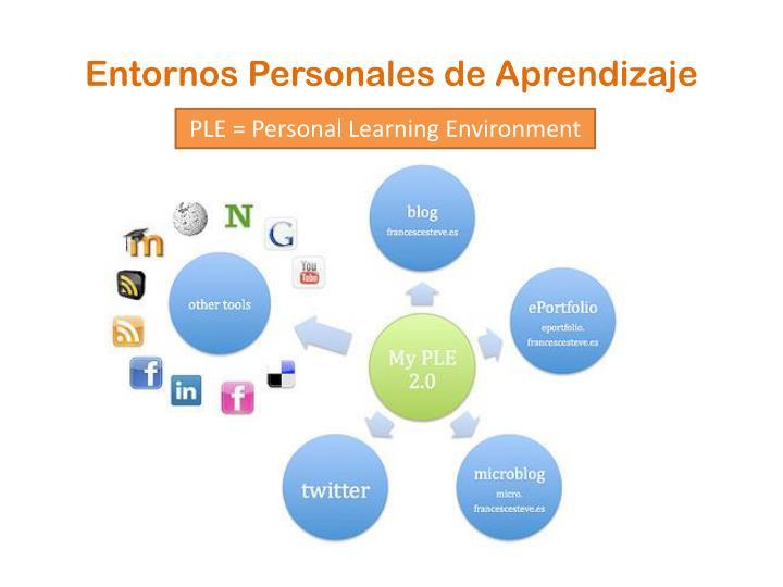 Entornos Personales de Aprendizaje