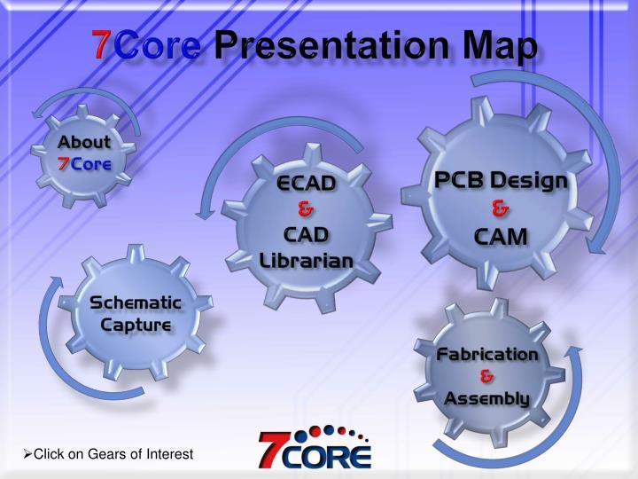 7 core presentation map