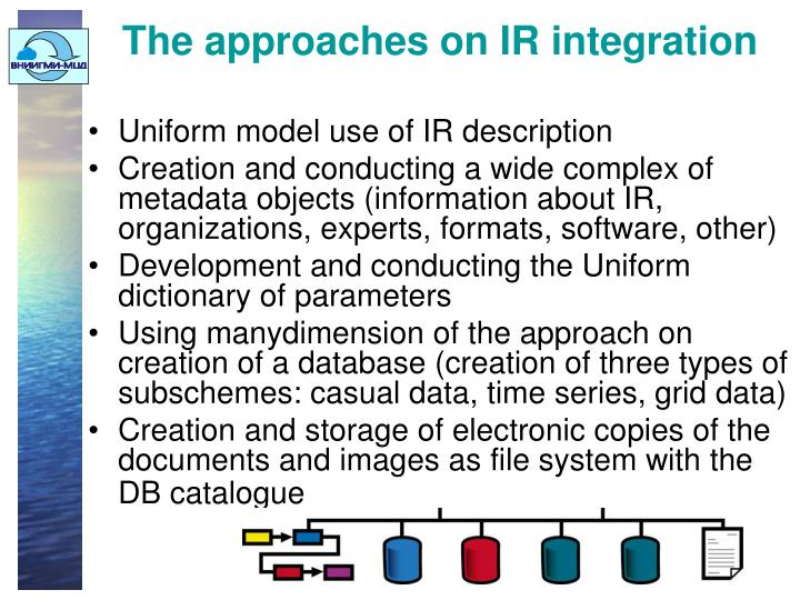 The approaches on IR integration