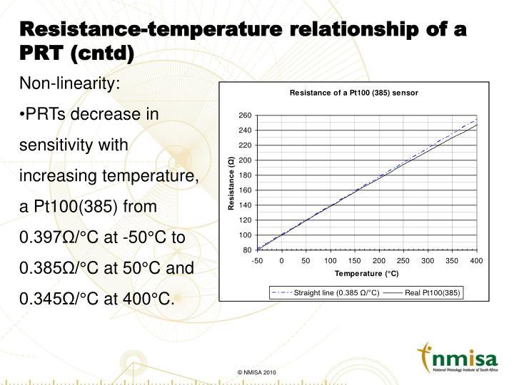 Resistance-temperature relationship of a PRT (cntd)