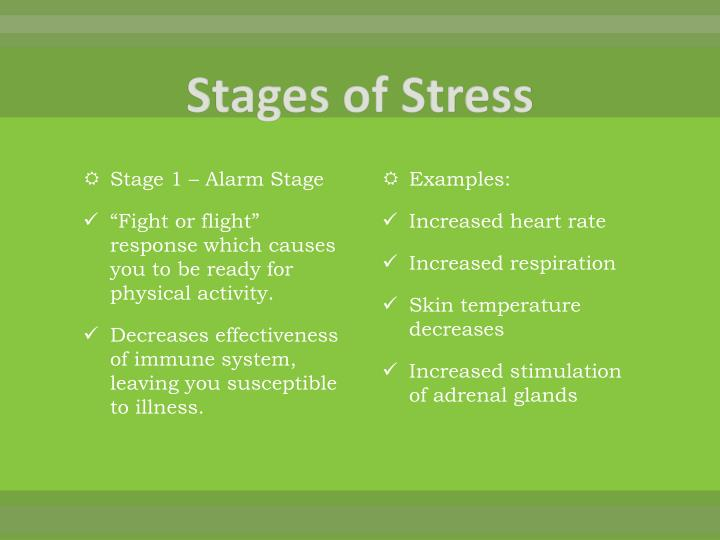 immune system and stress related illness essay Outline and evaluate research into the relationship between the immunes system and stress-related illnessstress has been widely identified to be linked with illness, which has therefore attracted researchers to investigate the relationship between the immune system and stress.