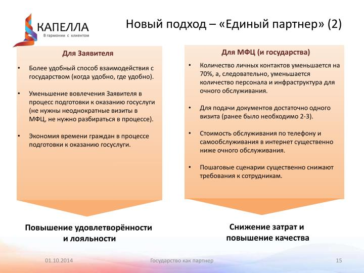 Новый подход – «Единый партнер» (2)