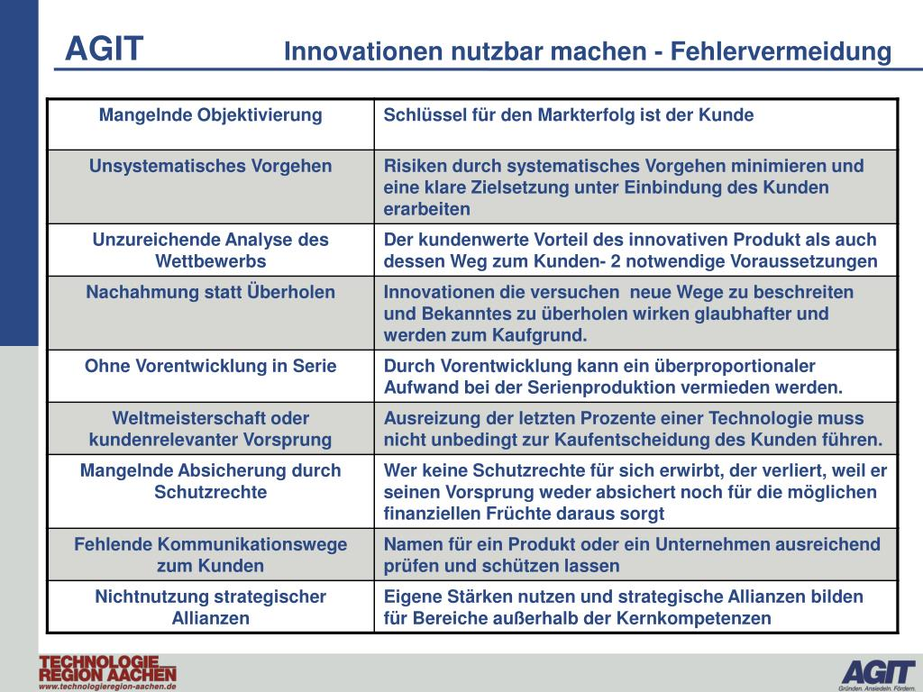 Ppt Innovationstag Handwerk Nrw 29 April 2009 Powerpoint