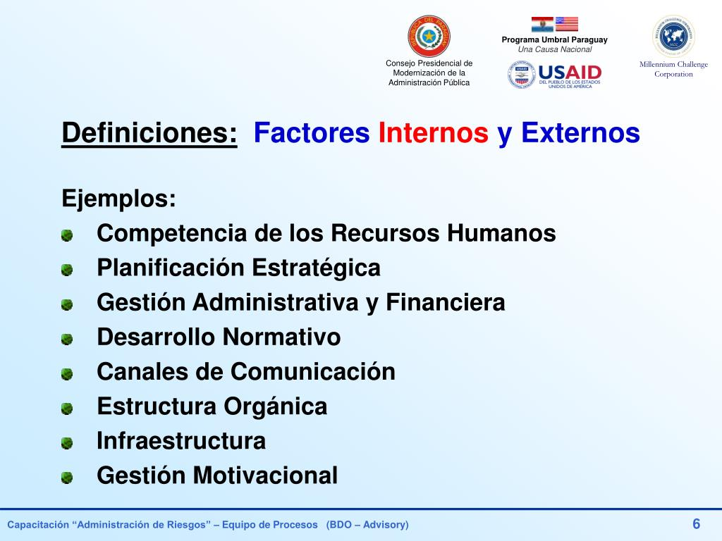 Ppt Administración De Riesgos Powerpoint Presentation