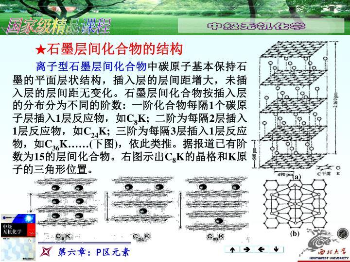 离子型石墨层间化合物