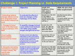 challenge 1 project planning vs data requirements