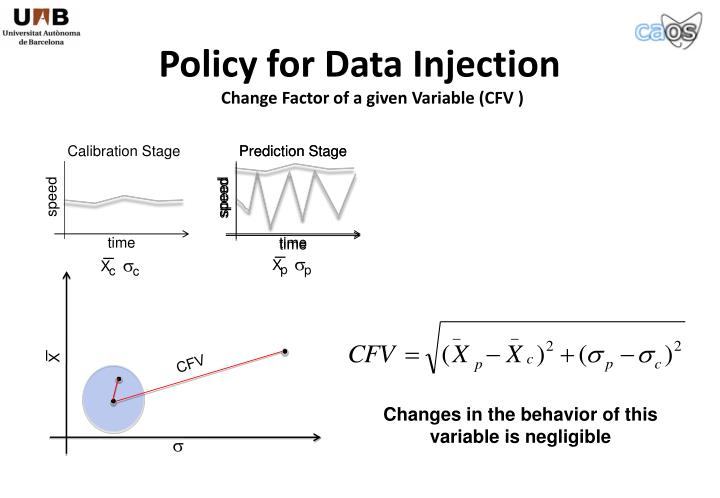 Policy for Data Injection