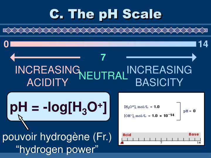 pouvoir hydrogène (Fr.)