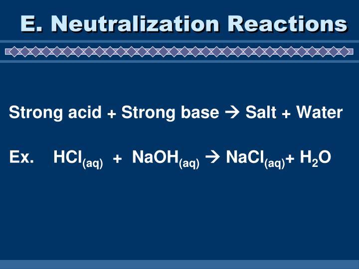 E. Neutralization Reactions