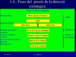 1 4 fases del proc s de la direcci estrat gica