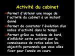 activit du cabinet