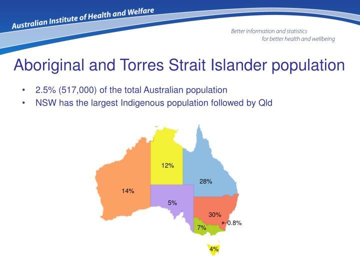 Aboriginal and torres strait islander population