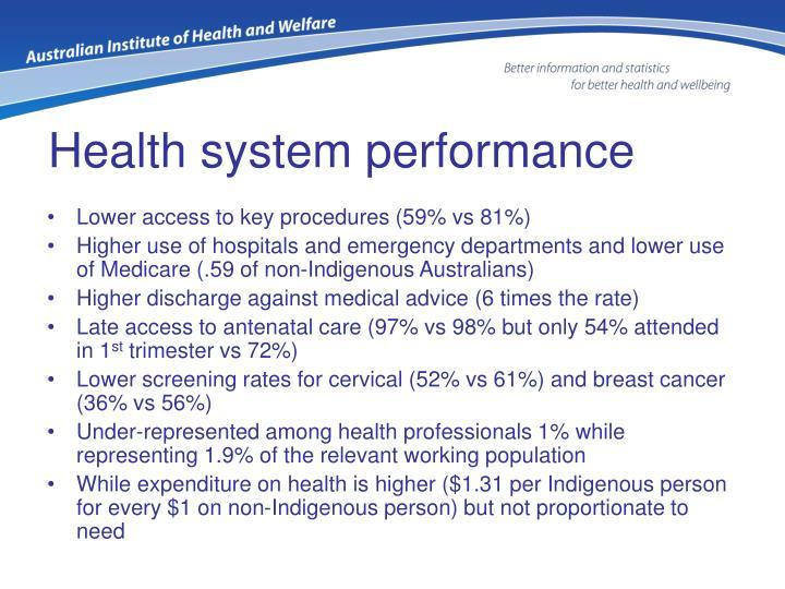 Health system performance