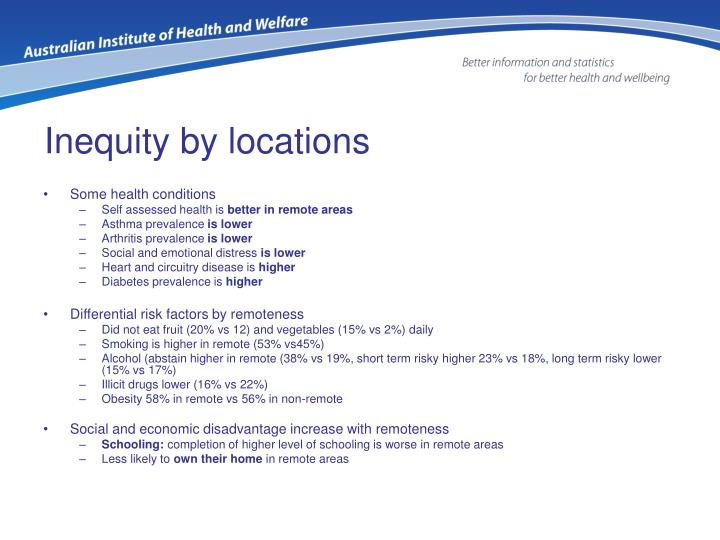 Inequity by locations