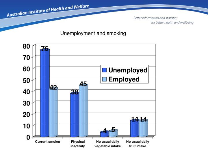 Unemployment and smoking