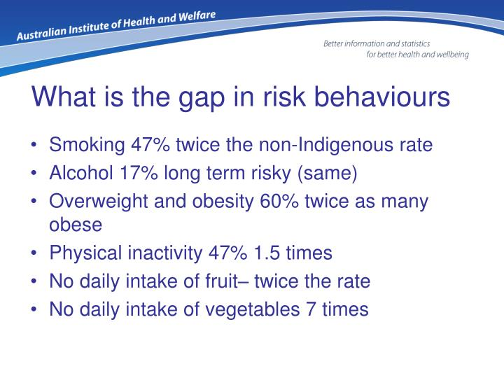 What is the gap in risk behaviours