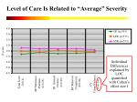level of care is related to average severity