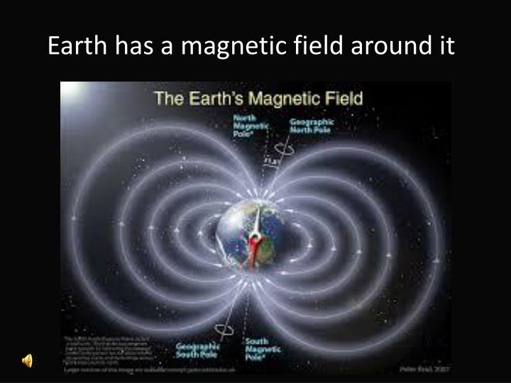Earth has a magnetic field around it