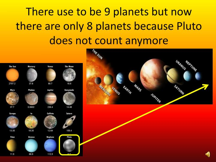 There use to be 9 planets but now there are only 8 planets because Pluto  does not count anymore