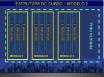 estrutura do curso modelo 2