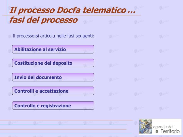 Il processo Docfa telematico
